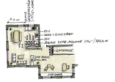 Wohnraumplanung